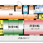 【角部屋】青葉ハイツ101|湘南台2丁目賃貸2DKアパート 画像1