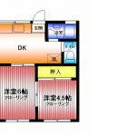 【一人暮らしOK】第1ヒロタコーポ206|湘南台5丁目賃貸2DKアパート 画像1